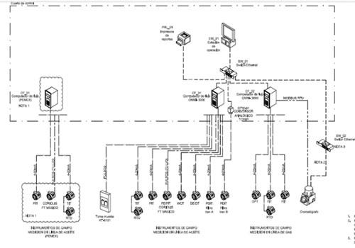 servicios-puesta-servicio-sistemas-control
